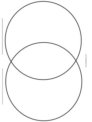 triple venn diagram template fuel the brain. Black Bedroom Furniture Sets. Home Design Ideas