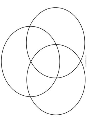 Printables fuel the brain triple venn diagram template ccuart Gallery