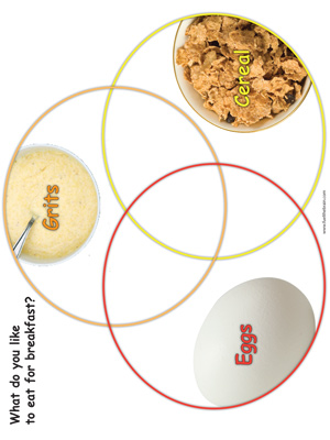 Breakfast Venn Diagram - Printable