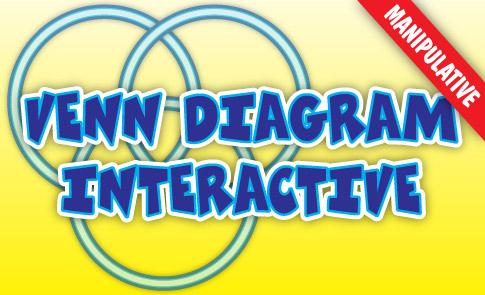 Venn diagram interactive fuel the brain venn interactive ccuart Image collections