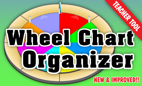 Image result for wheel chart fuel the brain image